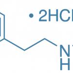 Betahistine Dihydrochloride